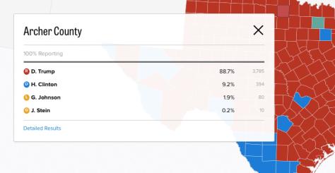 resultados-elecciones-condado-archer